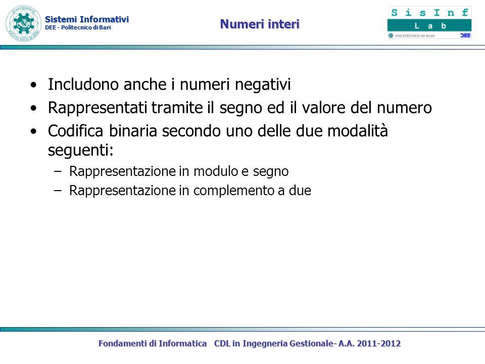 Sistemi Informativi DEE - Politecnico di Bari Fondamenti di Informatica CDL in Ingegneria Gestionale- A.A. 2011-2012 Numeri interi Includono anche i n