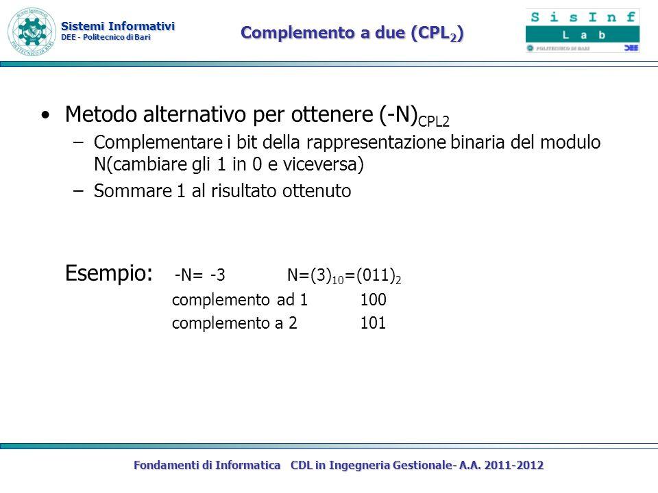 Sistemi Informativi DEE - Politecnico di Bari Fondamenti di Informatica CDL in Ingegneria Gestionale- A.A. 2011-2012 Complemento a due (CPL 2 ) Metodo