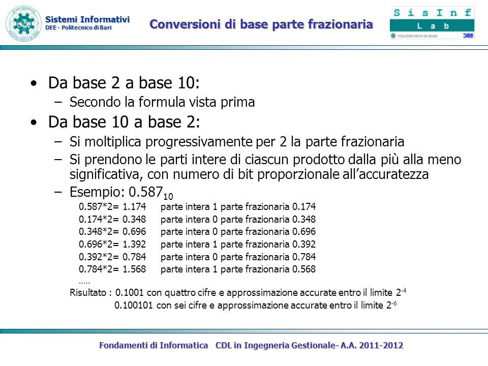 Sistemi Informativi DEE - Politecnico di Bari Fondamenti di Informatica CDL in Ingegneria Gestionale- A.A. 2011-2012 Conversioni di base parte frazion