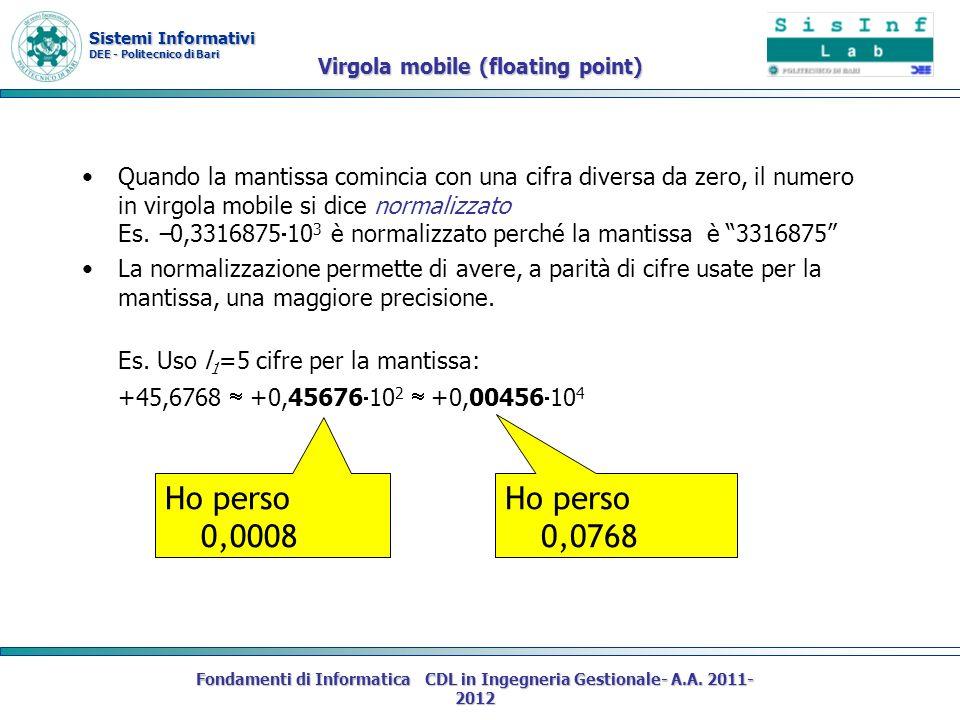 Sistemi Informativi DEE - Politecnico di Bari Fondamenti di Informatica CDL in Ingegneria Gestionale- A.A. 2011- 2012 Quando la mantissa comincia con