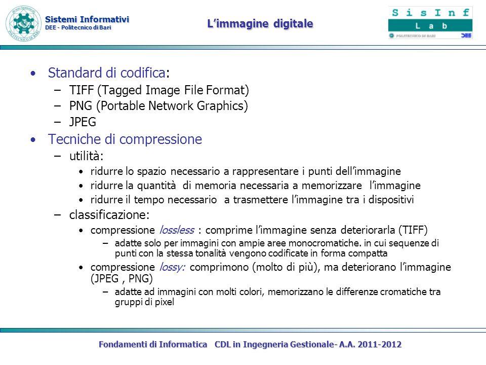 Sistemi Informativi DEE - Politecnico di Bari Fondamenti di Informatica CDL in Ingegneria Gestionale- A.A. 2011-2012 Limmagine digitale Standard di co