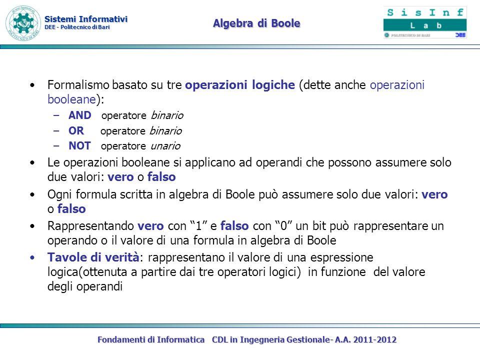 Sistemi Informativi DEE - Politecnico di Bari Fondamenti di Informatica CDL in Ingegneria Gestionale- A.A. 2011-2012 Algebra di Boole Formalismo basat