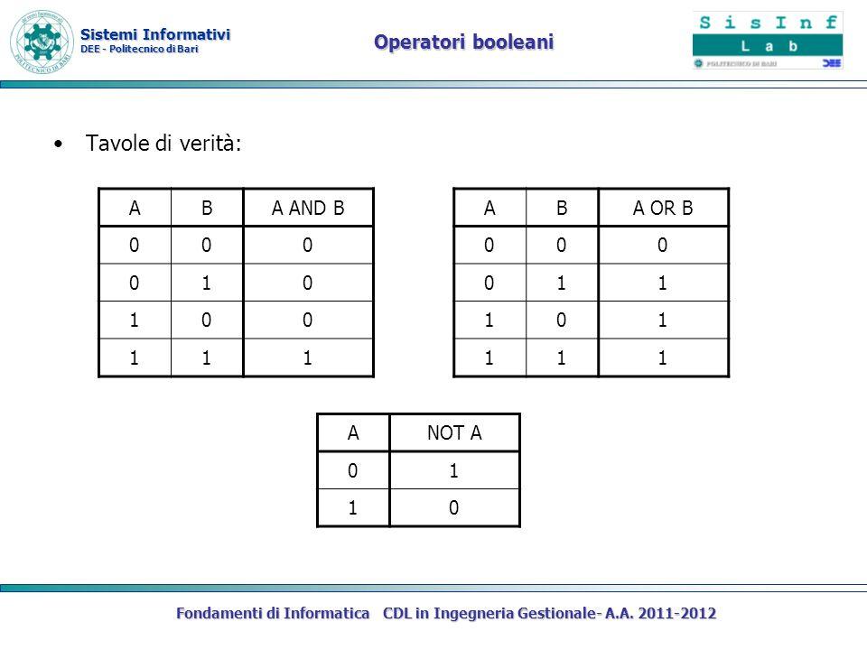 Sistemi Informativi DEE - Politecnico di Bari Fondamenti di Informatica CDL in Ingegneria Gestionale- A.A. 2011-2012 Operatori booleani Tavole di veri