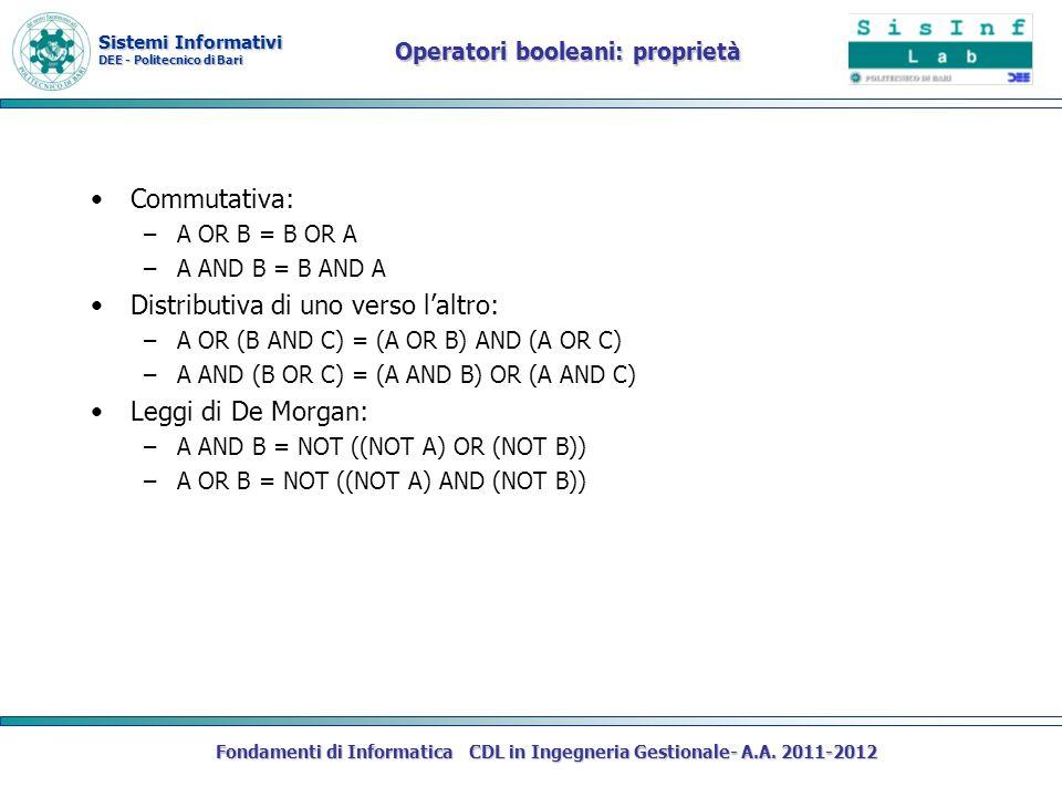 Sistemi Informativi DEE - Politecnico di Bari Fondamenti di Informatica CDL in Ingegneria Gestionale- A.A. 2011-2012 Operatori booleani: proprietà Com