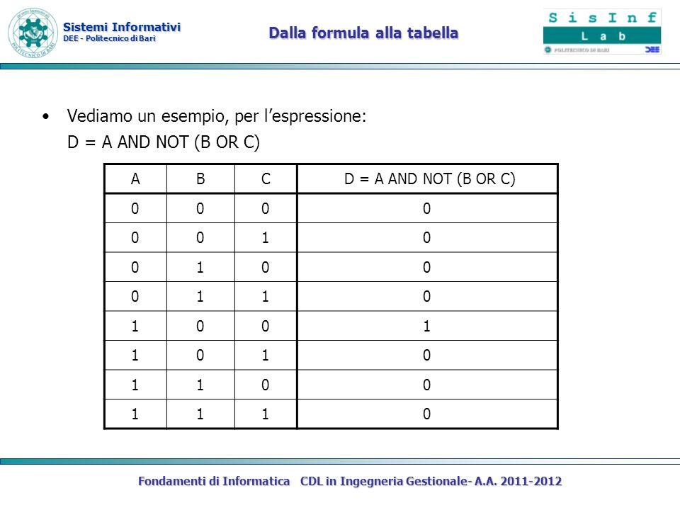Sistemi Informativi DEE - Politecnico di Bari Fondamenti di Informatica CDL in Ingegneria Gestionale- A.A. 2011-2012 Dalla formula alla tabella Vediam