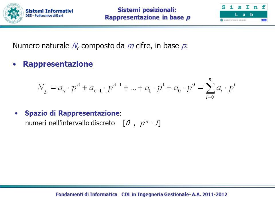 Sistemi Informativi DEE - Politecnico di Bari Fondamenti di Informatica CDL in Ingegneria Gestionale- A.A. 2011-2012 Numero naturale N, composto da m