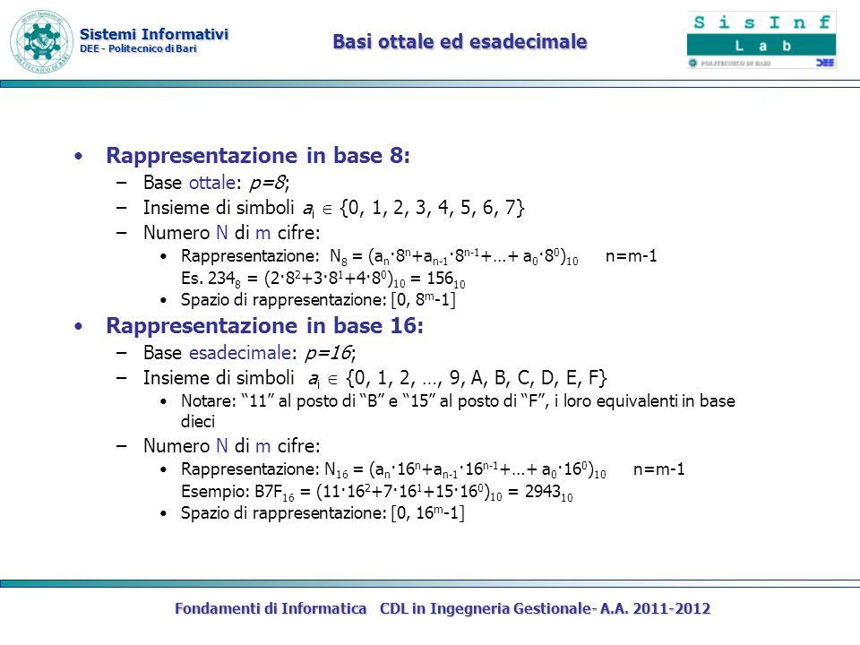 Sistemi Informativi DEE - Politecnico di Bari Fondamenti di Informatica CDL in Ingegneria Gestionale- A.A. 2011-2012 Basi ottale ed esadecimale Rappre