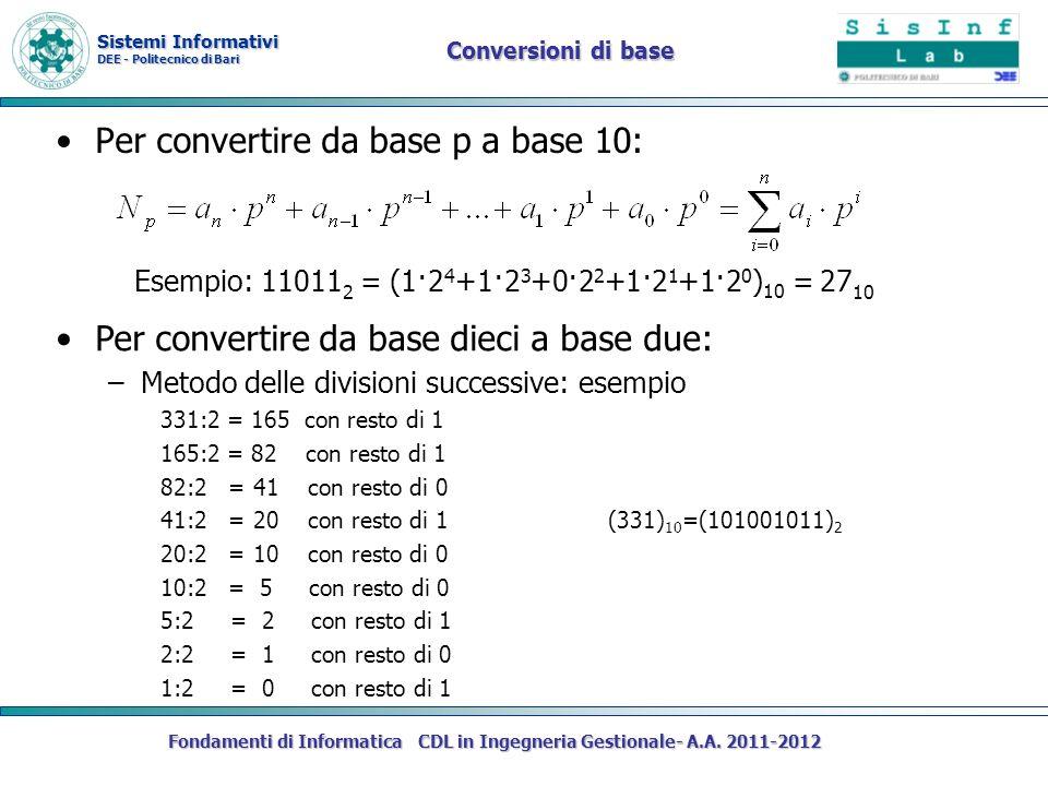 Sistemi Informativi DEE - Politecnico di Bari Fondamenti di Informatica CDL in Ingegneria Gestionale- A.A. 2011-2012 Conversioni di base Per convertir