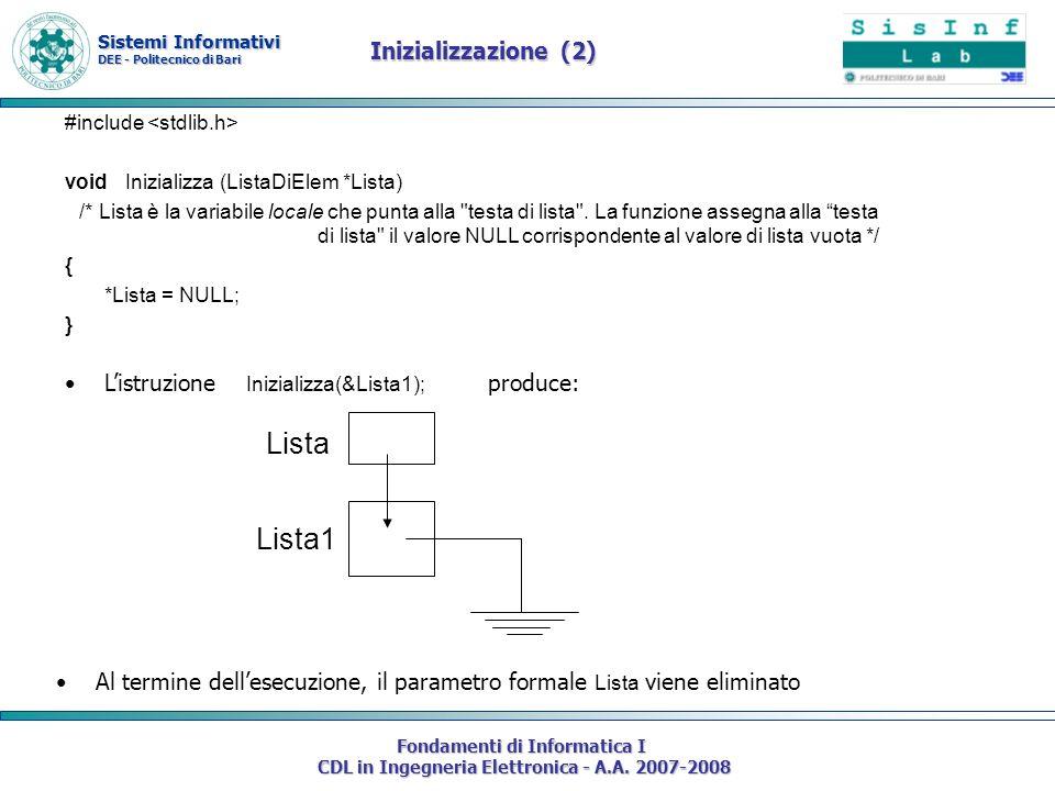 Sistemi Informativi DEE - Politecnico di Bari Fondamenti di Informatica I CDL in Ingegneria Elettronica - A.A. 2007-2008 #include voidInizializza (Lis