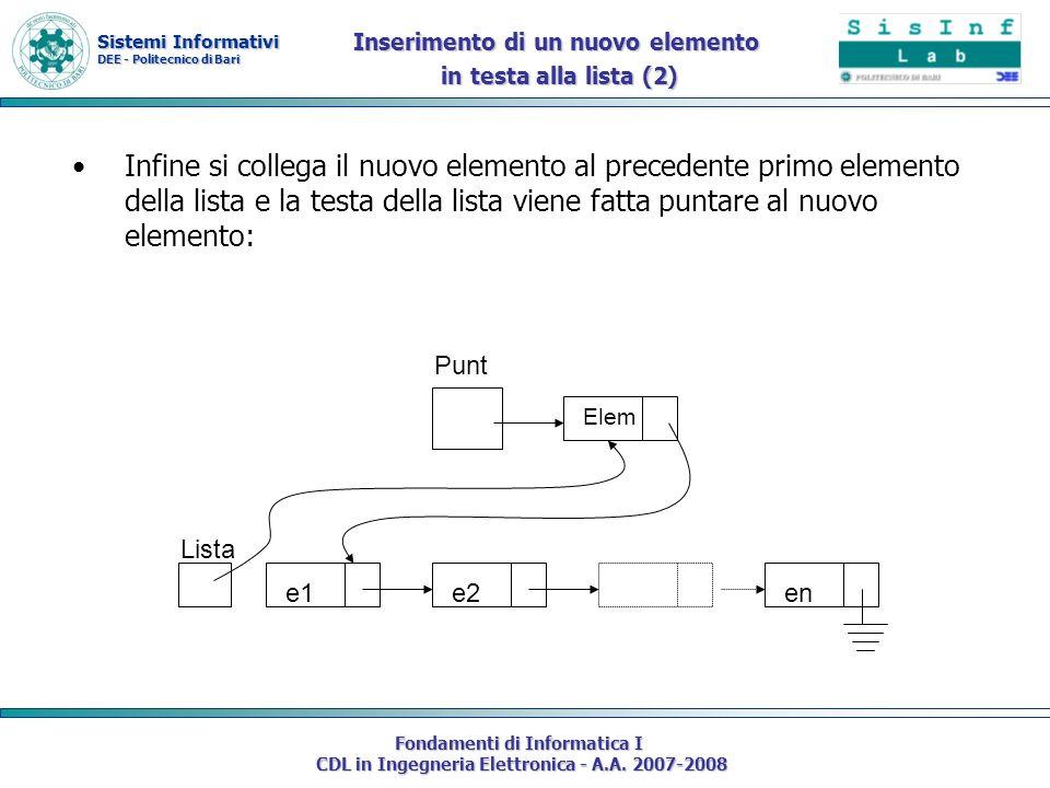 Sistemi Informativi DEE - Politecnico di Bari Fondamenti di Informatica I CDL in Ingegneria Elettronica - A.A. 2007-2008 Infine si collega il nuovo el