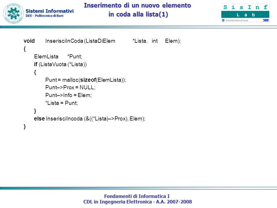 Sistemi Informativi DEE - Politecnico di Bari Fondamenti di Informatica I CDL in Ingegneria Elettronica - A.A. 2007-2008 voidInserisciInCoda (ListaDiE