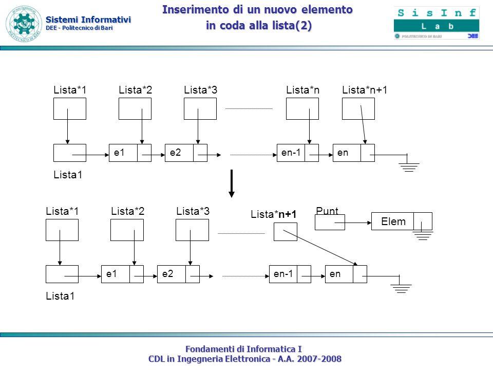 Sistemi Informativi DEE - Politecnico di Bari Fondamenti di Informatica I CDL in Ingegneria Elettronica - A.A. 2007-2008 e1e2en-1en Lista1 Lista*1List