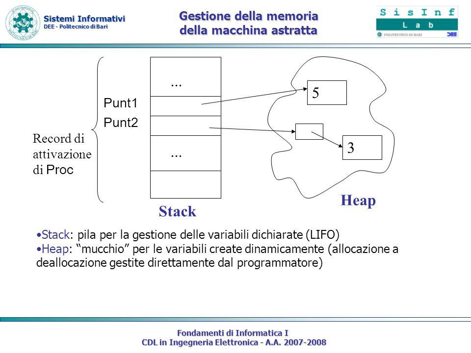 Sistemi Informativi DEE - Politecnico di Bari Fondamenti di Informatica I CDL in Ingegneria Elettronica - A.A. 2007-2008 Record di attivazione di Proc