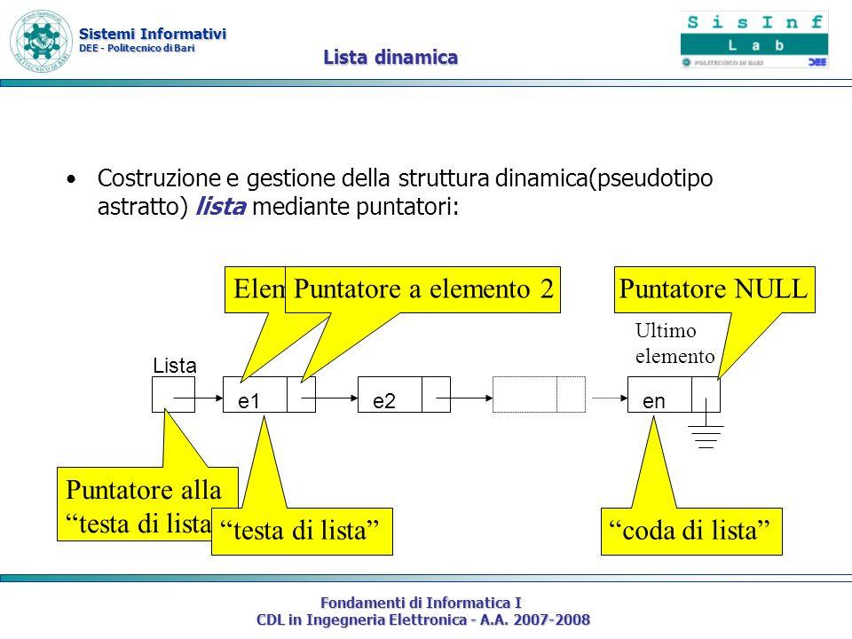 Sistemi Informativi DEE - Politecnico di Bari Fondamenti di Informatica I CDL in Ingegneria Elettronica - A.A. 2007-2008 Costruzione e gestione della