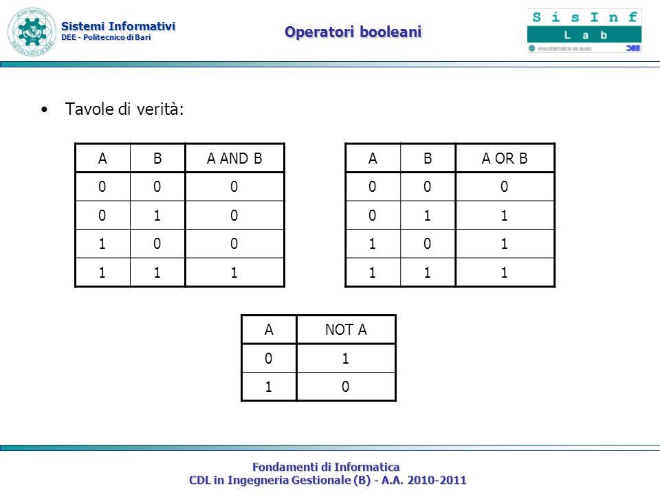 Sistemi Informativi DEE - Politecnico di Bari Fondamenti di Informatica CDL in Ingegneria Gestionale (B) - A.A. 2010-2011 Operatori booleani Tavole di
