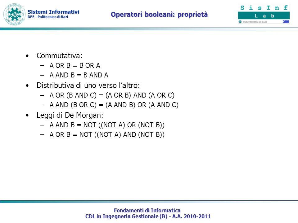 Sistemi Informativi DEE - Politecnico di Bari Fondamenti di Informatica CDL in Ingegneria Gestionale (B) - A.A. 2010-2011 Operatori booleani: propriet
