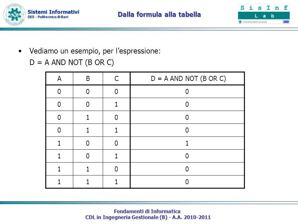 Sistemi Informativi DEE - Politecnico di Bari Fondamenti di Informatica CDL in Ingegneria Gestionale (B) - A.A. 2010-2011 Dalla formula alla tabella V