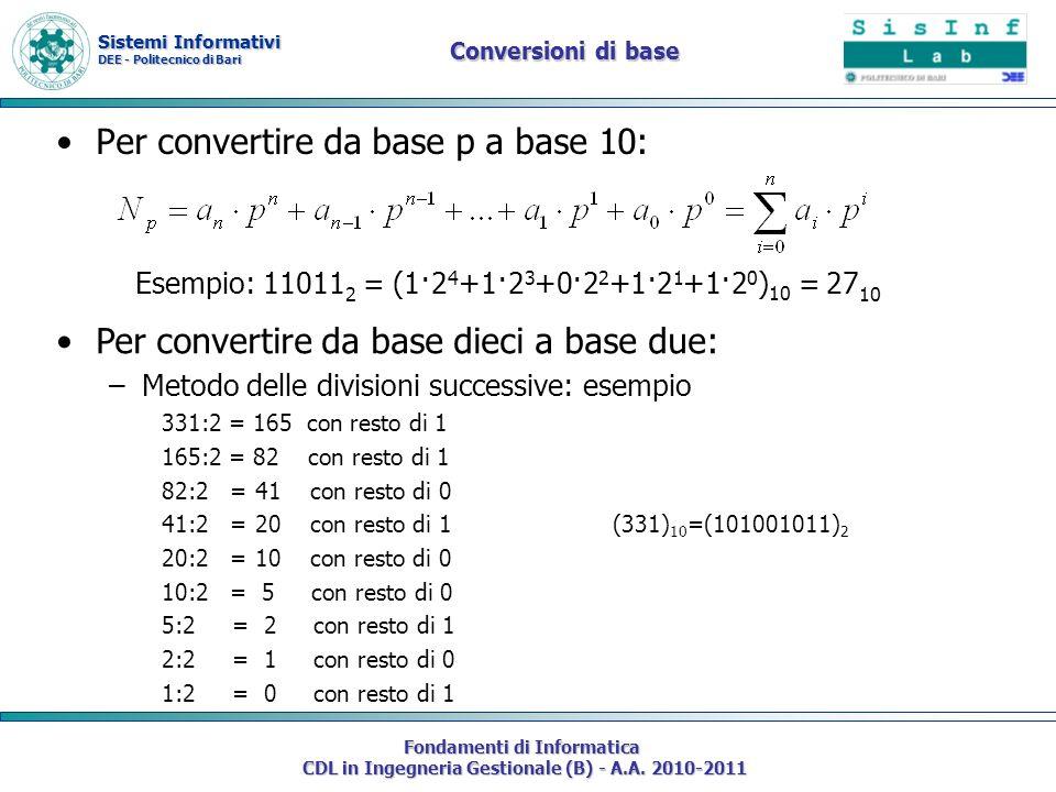 Sistemi Informativi DEE - Politecnico di Bari Fondamenti di Informatica CDL in Ingegneria Gestionale (B) - A.A. 2010-2011 Conversioni di base Per conv