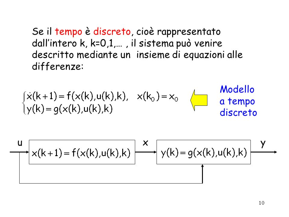 10 Se il tempo è discreto, cioè rappresentato dallintero k, k=0,1,…, il sistema può venire descritto mediante un insieme di equazioni alle differenze: