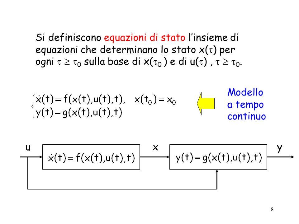8 Si definiscono equazioni di stato linsieme di equazioni che determinano lo stato x( ) per ogni 0 sulla base di x( 0 ) e di u( ), 0. Modello a tempo