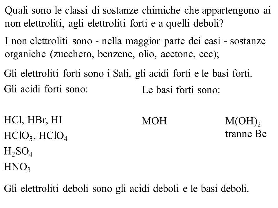 2004, Altro, CeCh, 7 Sono date quattro soluzioni acquose di eguale molarità contenenti acido cianidrico, nitrato di sodio, acido nitrico, cianuro di sodio.