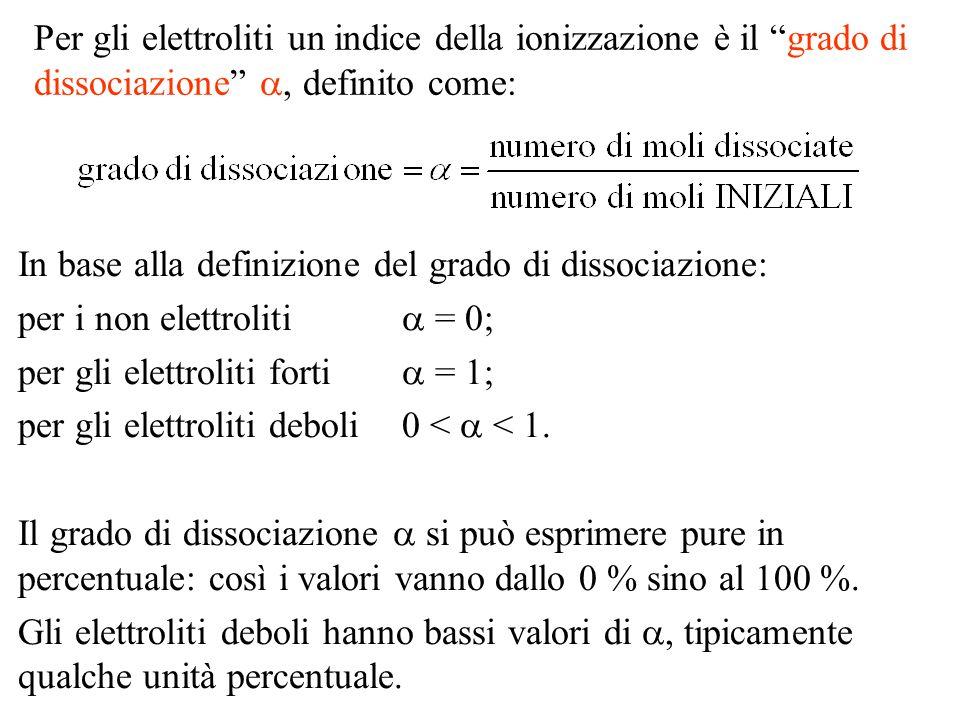 Il grado di dissociazione (per gli elettroliti deboli) varia al variare della concentrazione: tanto più concentrata è la soluzione, tanto più piccolo è.