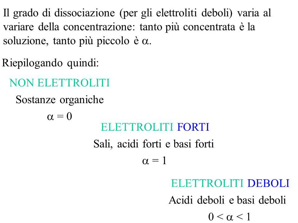 2003, C, REG, 54 Il grado di dissociazione di un elettrolita debole, in acqua, a temperatura costante: A) diminuisce allaumentare della diluizione dellelettrolita B) aumenta allaumentare della diluizione dellelettrolita C) è indipendente dalla diluizione dellelettrolita perché dipende solo dalla T D) può essere anche maggiore di 1 a diluizione infinita 2005, C, REG, 24 Il grado di dissociazione di un elettrolita NON dipende da: A) il tipo di elettrolita B) la temperatura C) la costante di dissociazione dellelettrolita D) la pressione esterna sulla soluzione