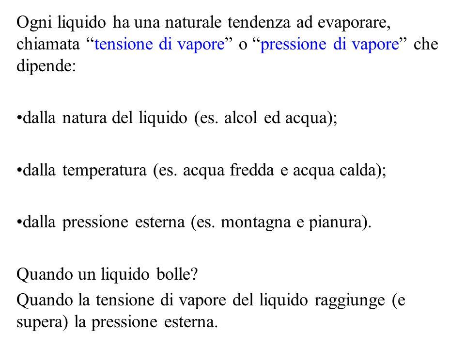 2005, Altro, CeCh, 5 Se si diminuisce la pressione che insiste sulla superficie di un liquido la temperatura di ebollizione di questo: A) si abbassa B) si alza C) non cambia D) si abbassa o si alza a seconda che il liquido formi o no legami a idrogeno 1998, O, FIS, 64 La temperatura di ebollizione di un liquido ad una data pressione: 1) dipende dalla superficie libera del liquido 2) dipende dalla massa del liquido 3) dipende dalla quantità di calore assorbito 4) dipende sia dal tipo di liquido che dalla quantità di calore assorbito 5) dipende esclusivamente dal tipo di liquido che si considera