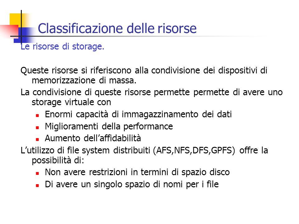 Classificazione delle risorse Le risorse di storage. Queste risorse si riferiscono alla condivisione dei dispositivi di memorizzazione di massa. La co