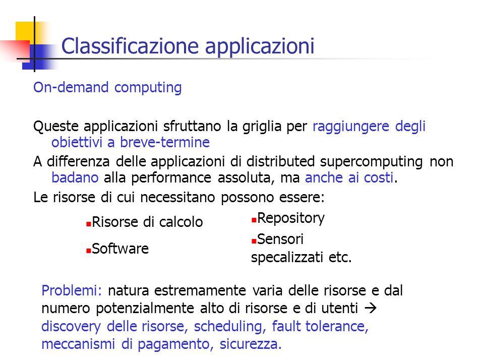 Classificazione applicazioni On-demand computing Queste applicazioni sfruttano la griglia per raggiungere degli obiettivi a breve-termine A differenza