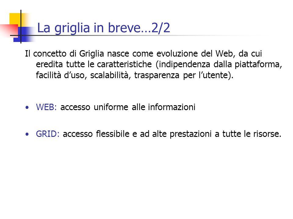 La griglia in breve…2/2 Il concetto di Griglia nasce come evoluzione del Web, da cui eredita tutte le caratteristiche (indipendenza dalla piattaforma,