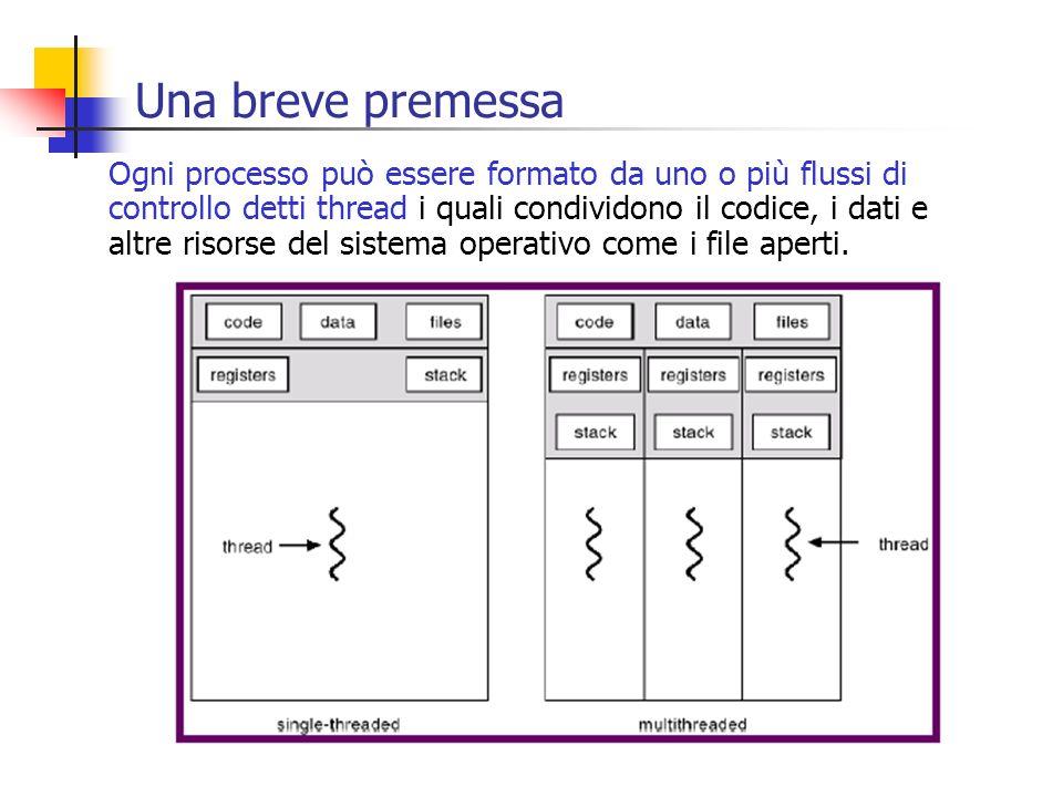 Una breve premessa Ogni processo può essere formato da uno o più flussi di controllo detti thread i quali condividono il codice, i dati e altre risors