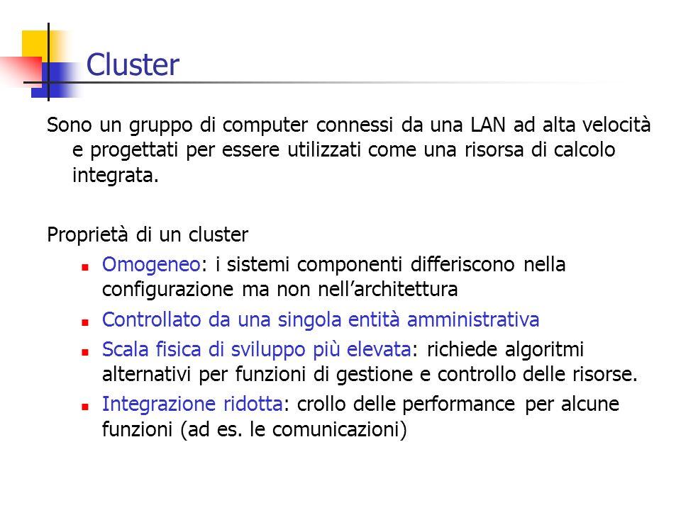 Cluster Sono un gruppo di computer connessi da una LAN ad alta velocità e progettati per essere utilizzati come una risorsa di calcolo integrata. Prop