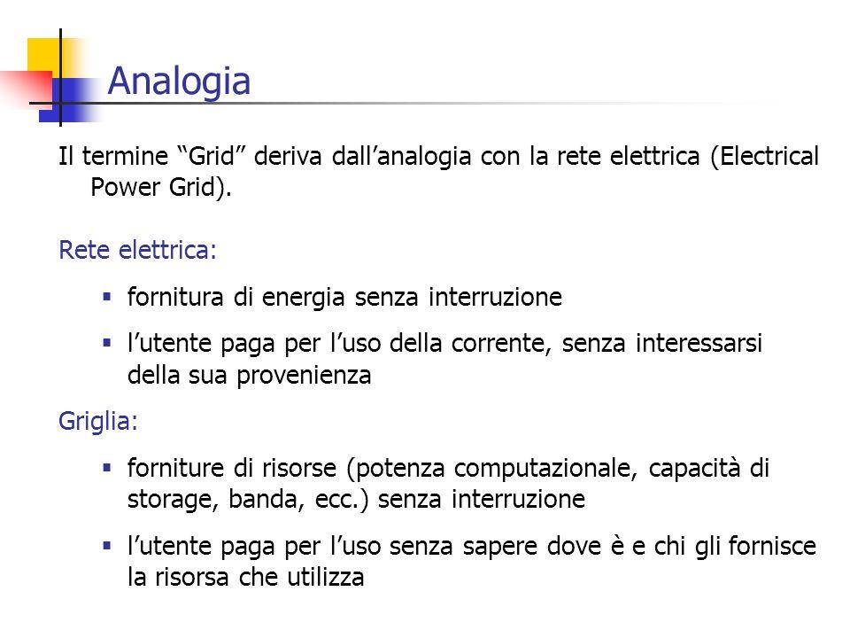 Analogia Il termine Grid deriva dallanalogia con la rete elettrica (Electrical Power Grid). Rete elettrica: fornitura di energia senza interruzione lu