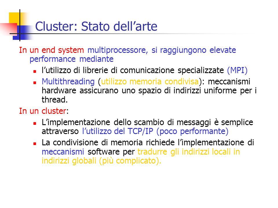 Cluster: Stato dellarte In un end system multiprocessore, si raggiungono elevate performance mediante lutilizzo di librerie di comunicazione specializ