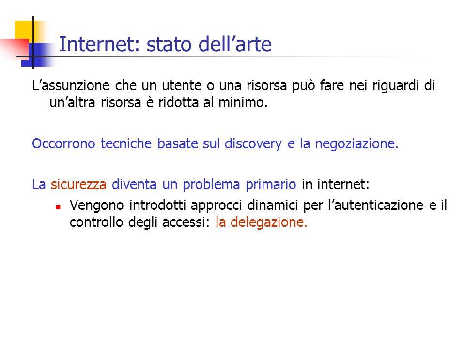 Internet: stato dellarte Lassunzione che un utente o una risorsa può fare nei riguardi di unaltra risorsa è ridotta al minimo. Occorrono tecniche basa