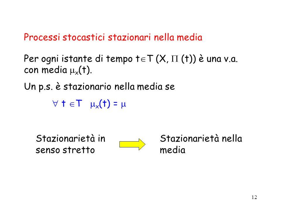 12 Processi stocastici stazionari nella media Per ogni istante di tempo t T (X, (t)) è una v.a.