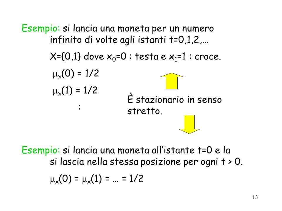 13 Esempio: si lancia una moneta per un numero infinito di volte agli istanti t=0,1,2,… X={0,1} dove x 0 =0 : testa e x 1 =1 : croce.