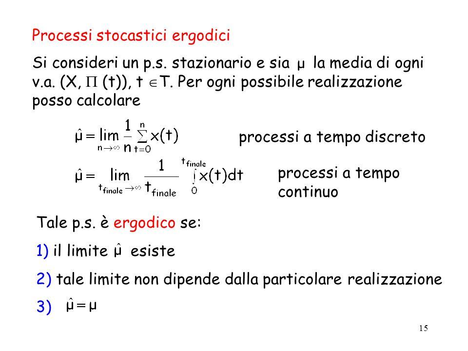 15 Processi stocastici ergodici processi a tempo discreto processi a tempo continuo Tale p.s.