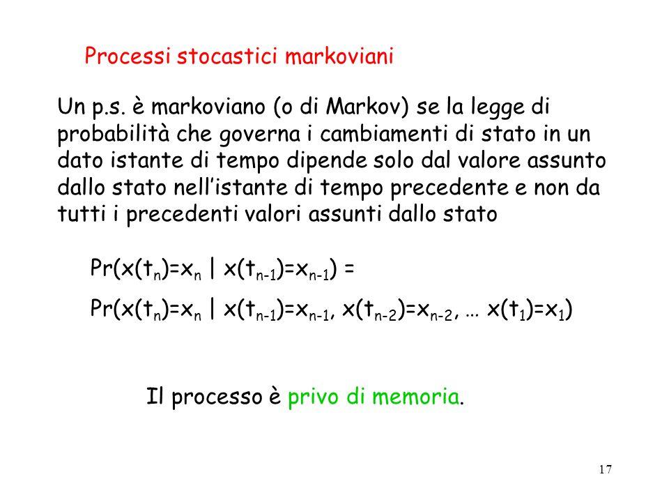 17 Processi stocastici markoviani Un p.s.