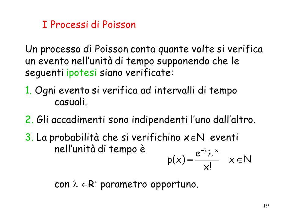 19 I Processi di Poisson Un processo di Poisson conta quante volte si verifica un evento nellunità di tempo supponendo che le seguenti ipotesi siano verificate: 1.