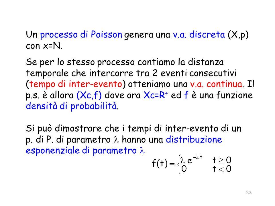 22 Un processo di Poisson genera una v.a. discreta (X,p) con x=N.