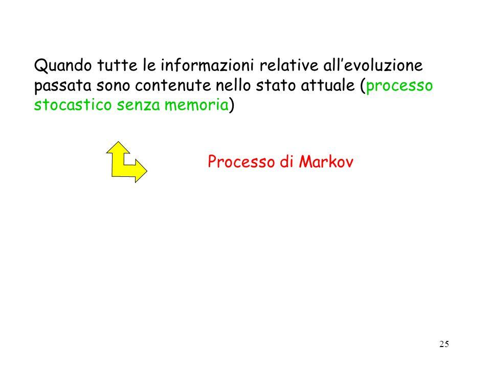 25 Quando tutte le informazioni relative allevoluzione passata sono contenute nello stato attuale (processo stocastico senza memoria) Processo di Markov
