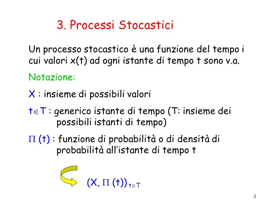 3 3. Processi Stocastici Un processo stocastico è una funzione del tempo i cui valori x(t) ad ogni istante di tempo t sono v.a. Notazione: X : insieme