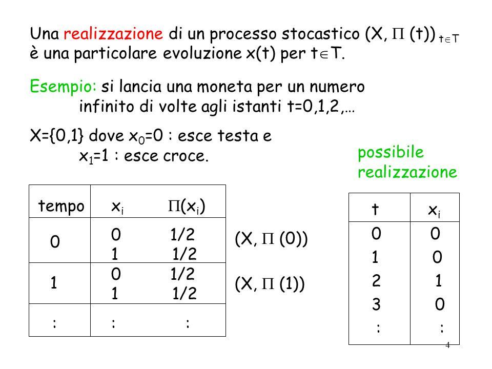 4 Una realizzazione di un processo stocastico (X, (t)) t T è una particolare evoluzione x(t) per t T.