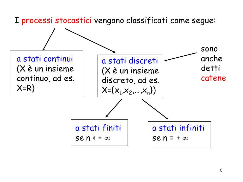 6 I processi stocastici vengono classificati come segue: a stati continui (X è un insieme continuo, ad es.