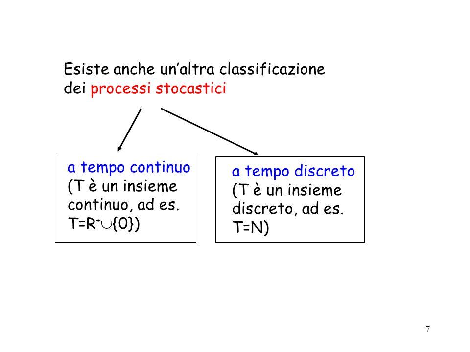 7 Esiste anche unaltra classificazione dei processi stocastici a tempo continuo (T è un insieme continuo, ad es.
