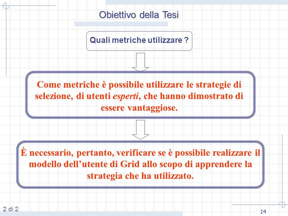 14 Obiettivo della Tesi Come metriche è possibile utilizzare le strategie di selezione, di utenti esperti, che hanno dimostrato di essere vantaggiose.