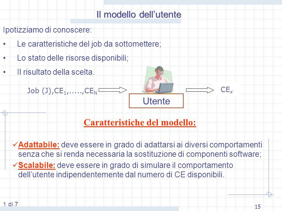 15 Il modello dellutente Job (J),CE 1,.....,CE N CE x Utente Ipotizziamo di conoscere: Le caratteristiche del job da sottomettere; Lo stato delle risorse disponibili; Il risultato della scelta.