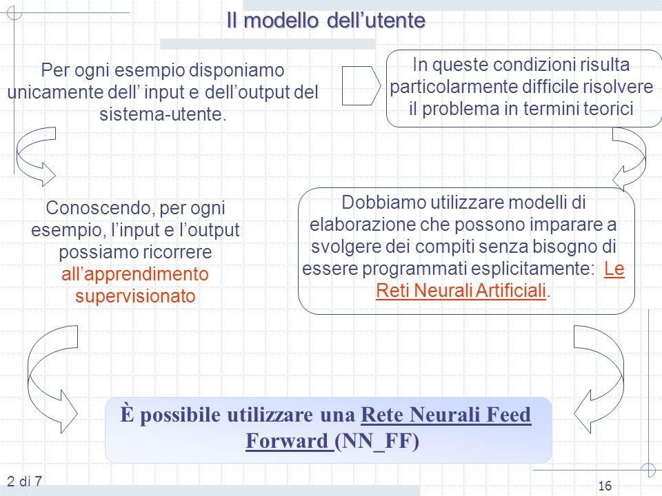 16 2 di 7 Dobbiamo utilizzare modelli di elaborazione che possono imparare a svolgere dei compiti senza bisogno di essere programmati esplicitamente: Le Reti Neurali Artificiali.